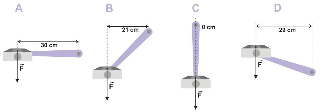 Arm bepalen uitwerkingen for Trap berekenen formule